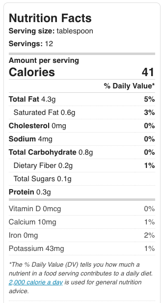 Chimichurri nutritional information