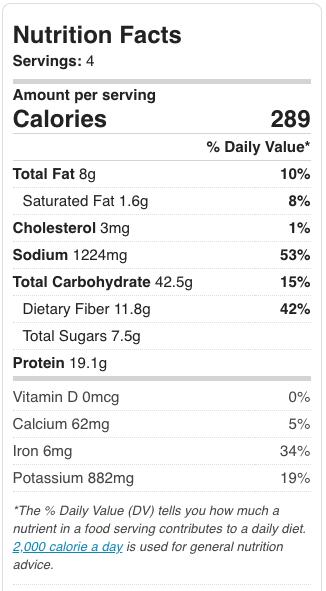 Mushroom San Choy Bau nutritional information